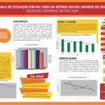 sala_de_situacao